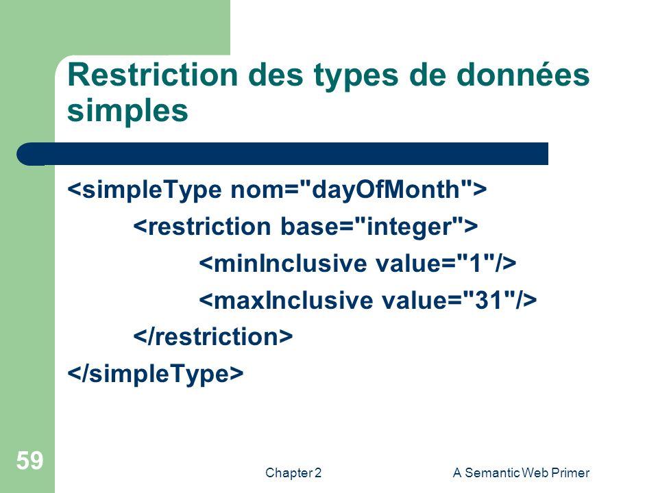 Restriction des types de données simples