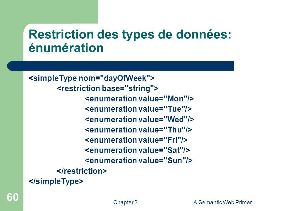 Restriction des types de données: énumération