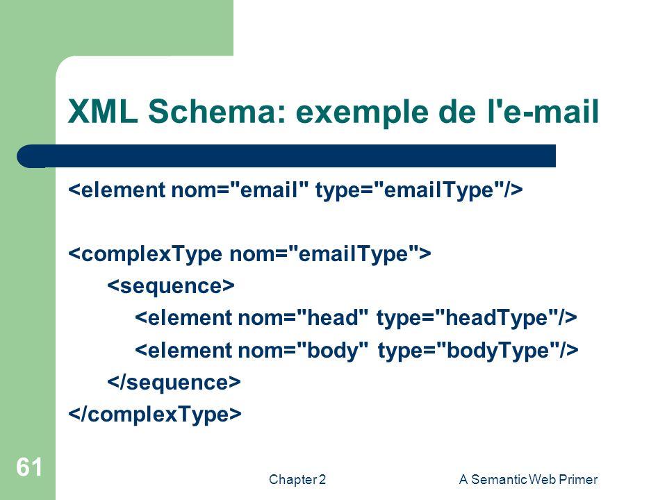 XML Schema: exemple de l e-mail