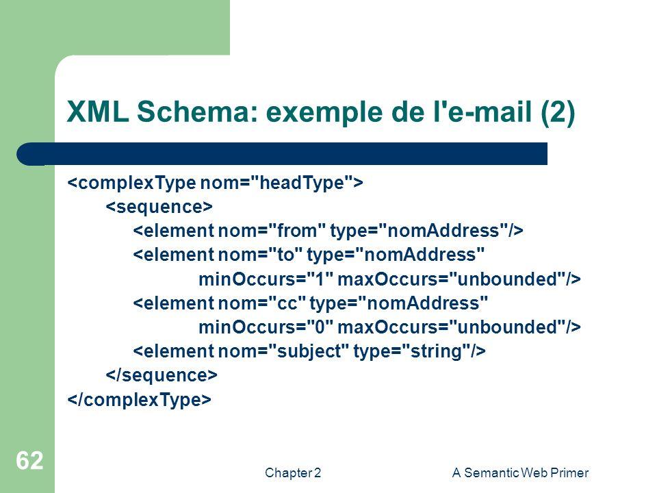 XML Schema: exemple de l e-mail (2)