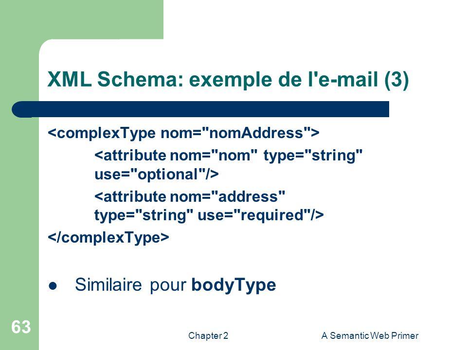 XML Schema: exemple de l e-mail (3)