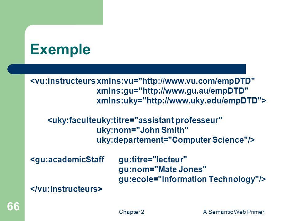 Exemple <vu:instructeurs xmlns:vu= http://www.vu.com/empDTD