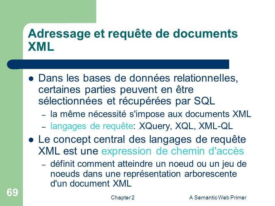 Adressage et requête de documents XML