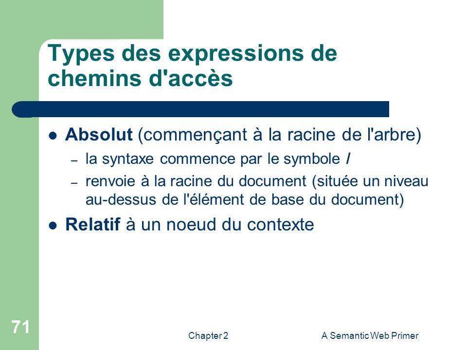 Types des expressions de chemins d accès