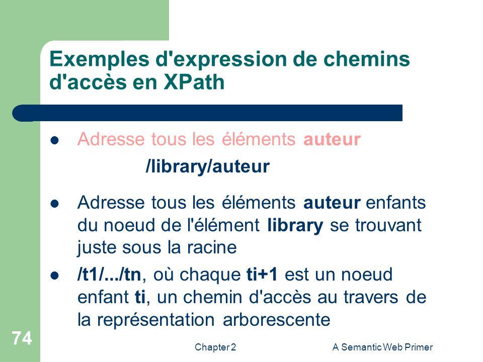 Exemples d expression de chemins d accès en XPath