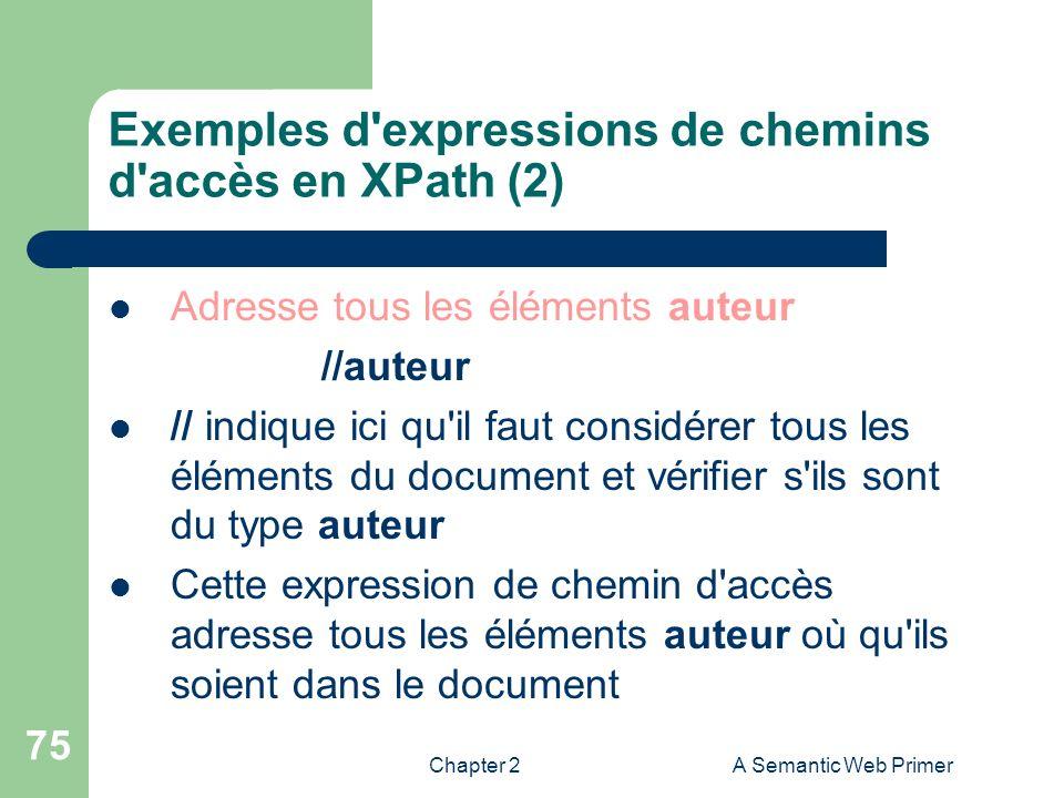 Exemples d expressions de chemins d accès en XPath (2)