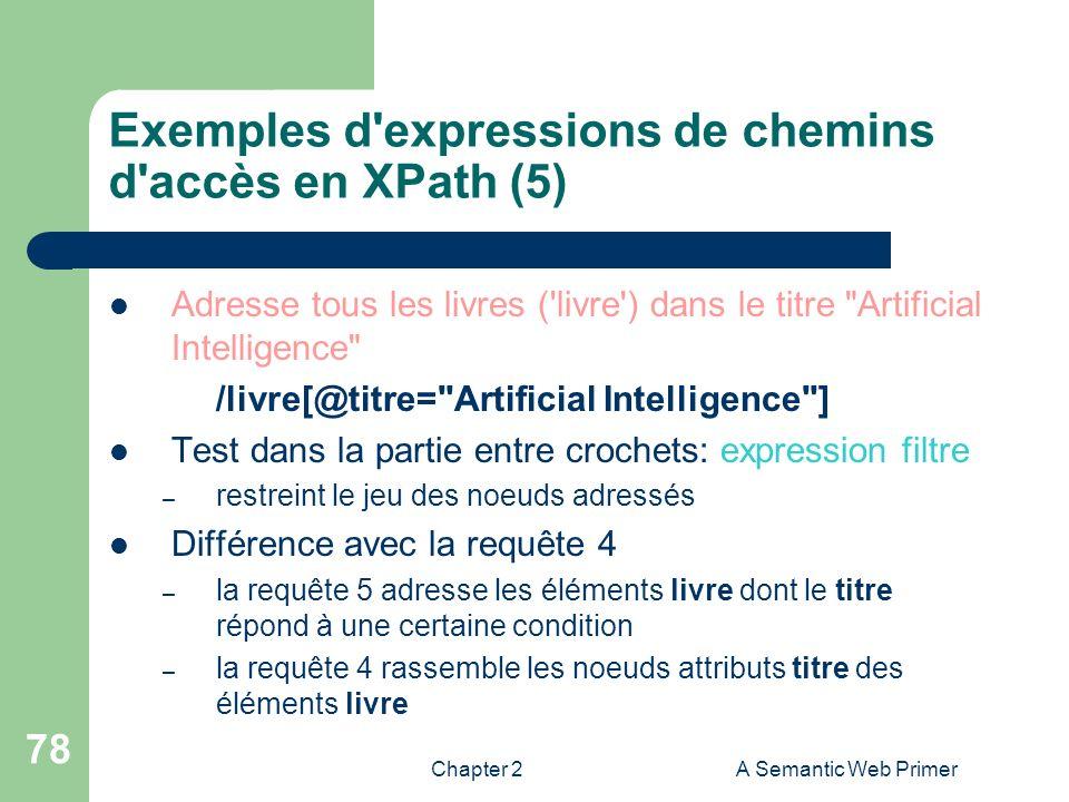Exemples d expressions de chemins d accès en XPath (5)