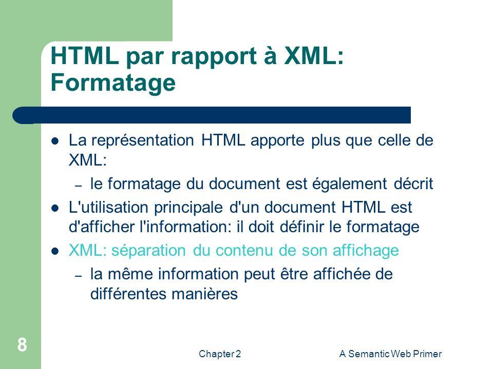 HTML par rapport à XML: Formatage