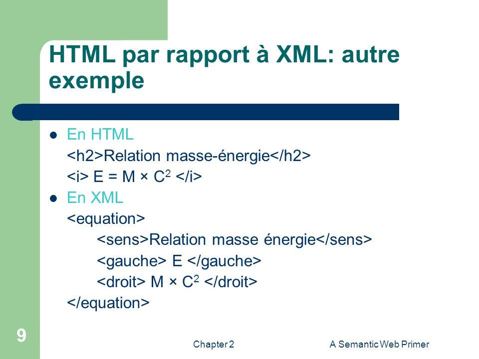 HTML par rapport à XML: autre exemple