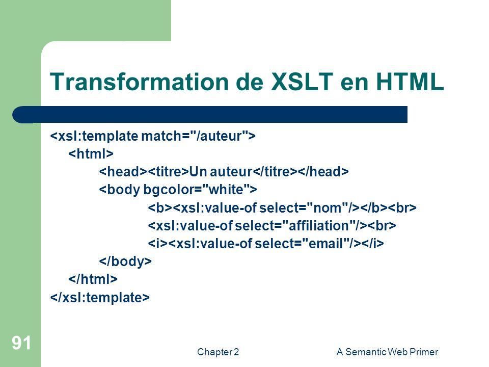 Transformation de XSLT en HTML