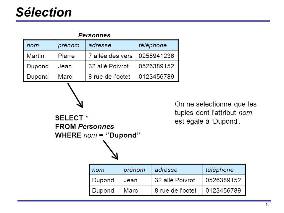Sélection Personnes. nom. prénom. adresse. téléphone. Martin. Pierre. 7 allée des vers. 0258941236.