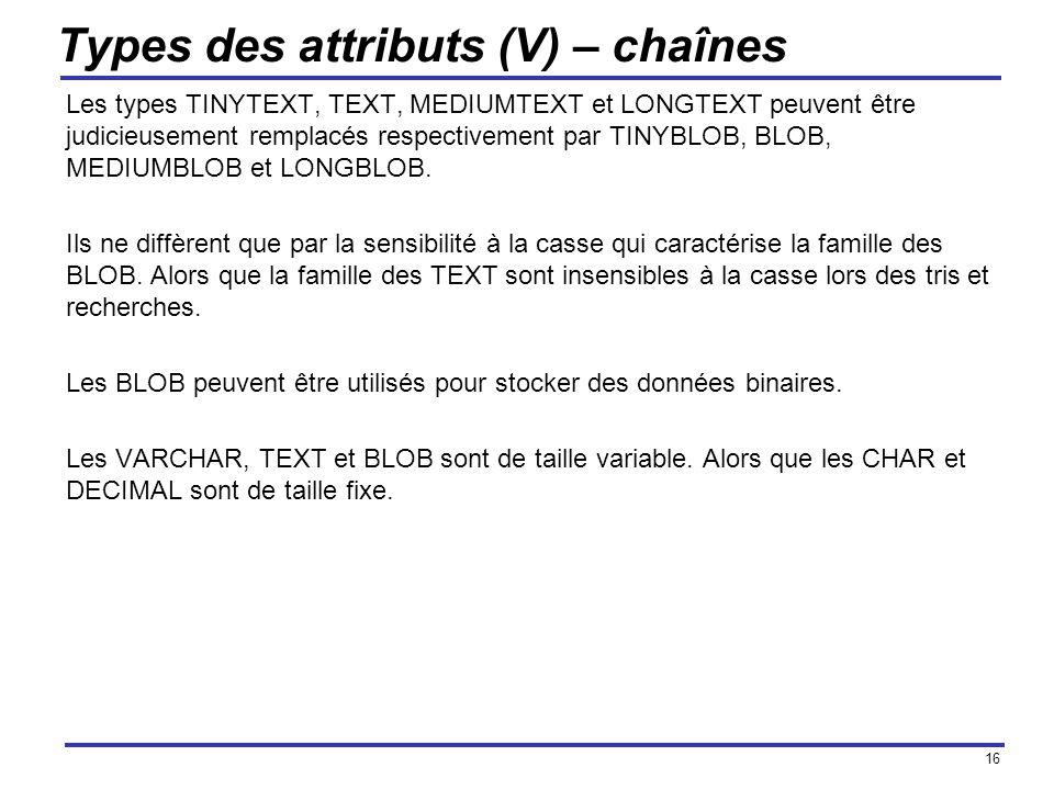 Types des attributs (V) – chaînes