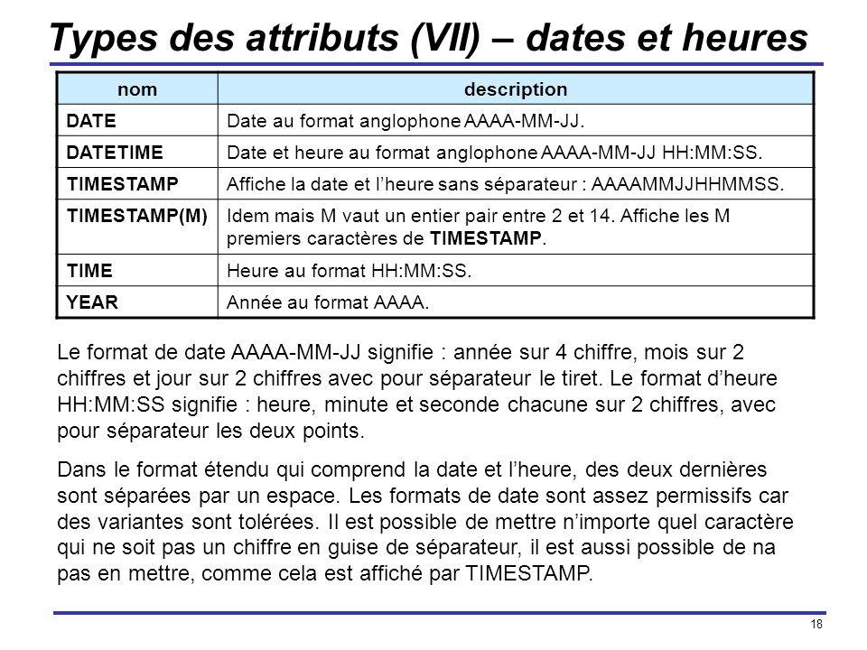 Types des attributs (VII) – dates et heures