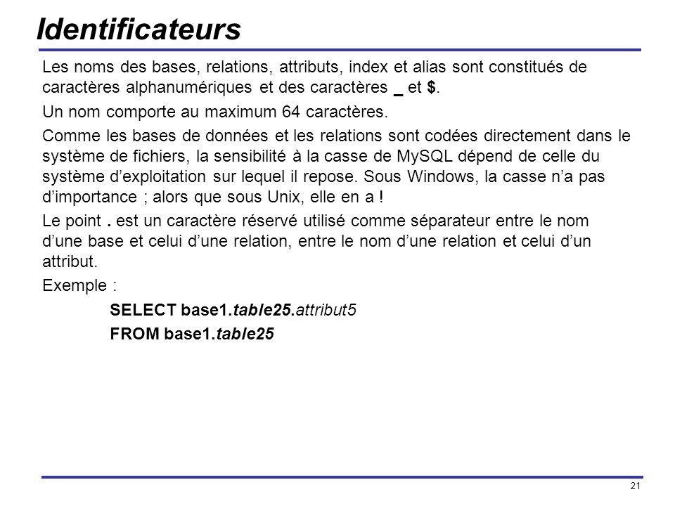 Identificateurs Les noms des bases, relations, attributs, index et alias sont constitués de caractères alphanumériques et des caractères _ et $.