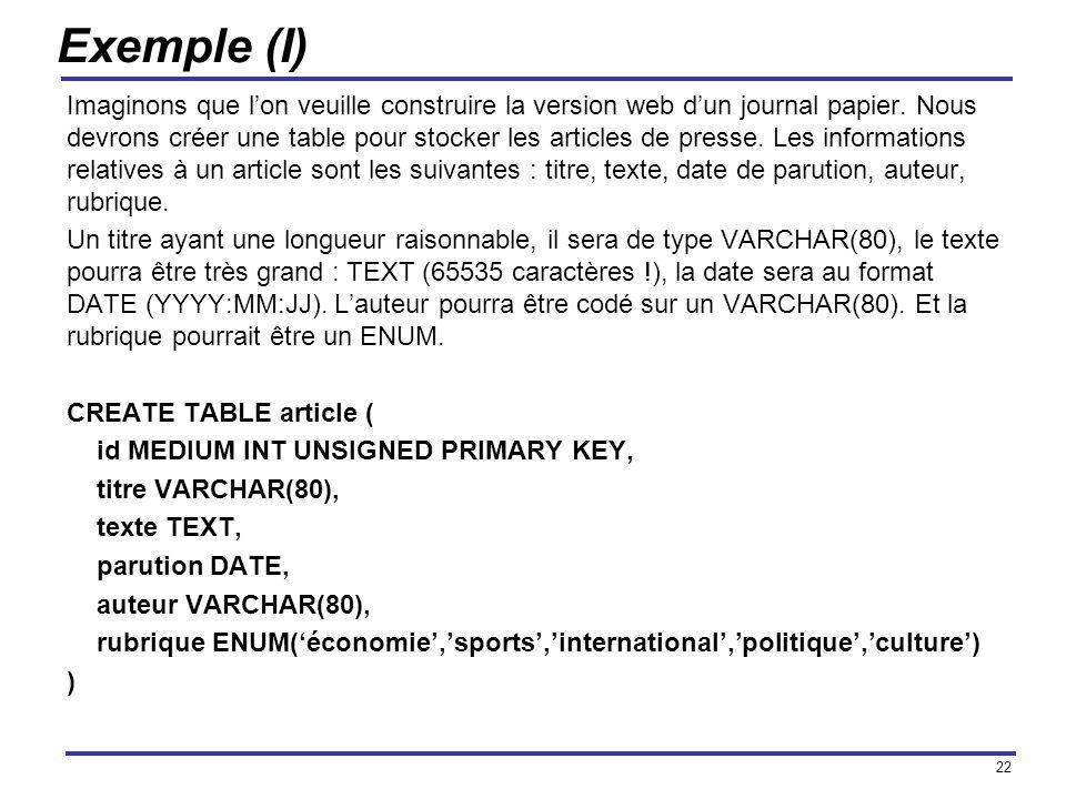 Exemple (I)