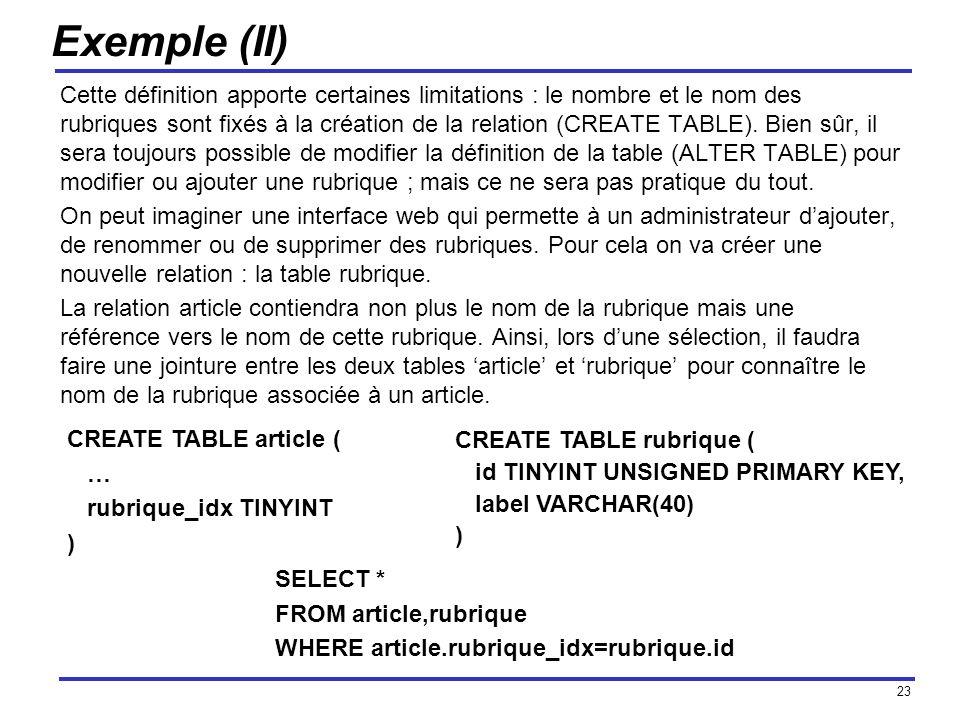 Exemple (II)