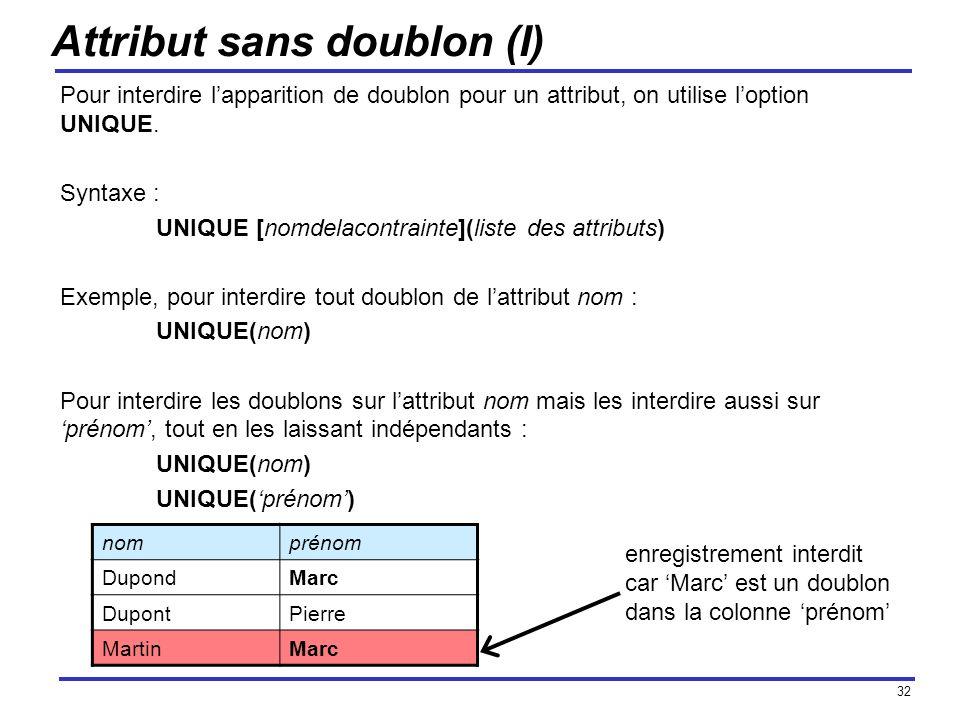 Attribut sans doublon (I)