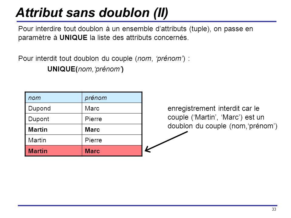Attribut sans doublon (II)