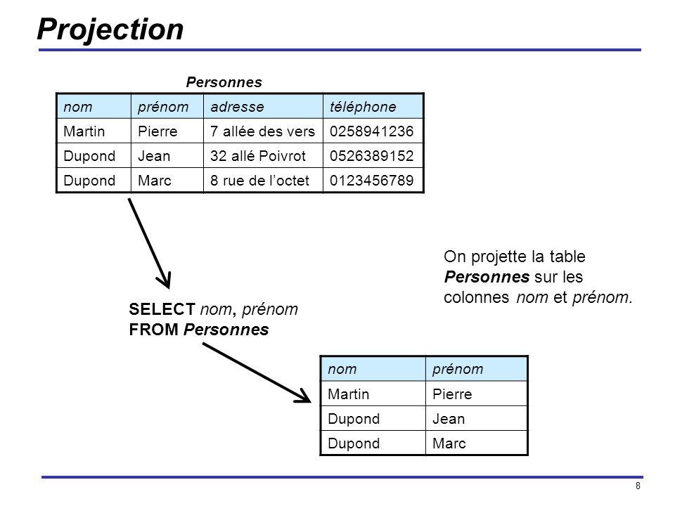 Projection Personnes. nom. prénom. adresse. téléphone. Martin. Pierre. 7 allée des vers. 0258941236.