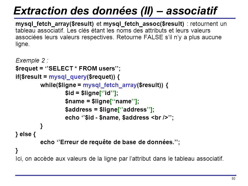 Extraction des données (II) – associatif