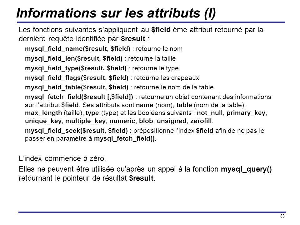 Informations sur les attributs (I)