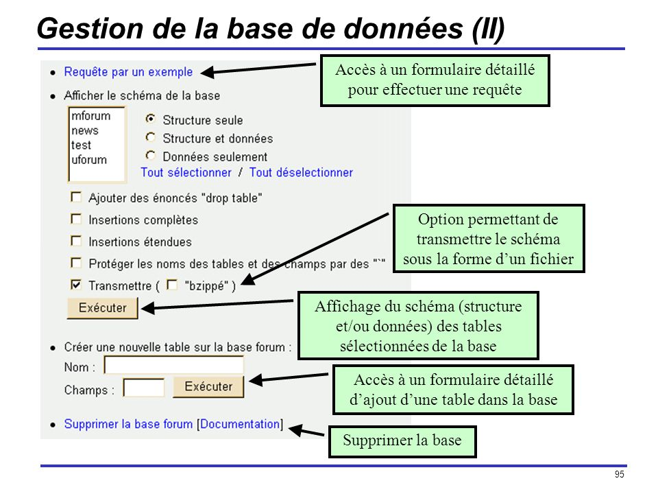 Gestion de la base de données (II)