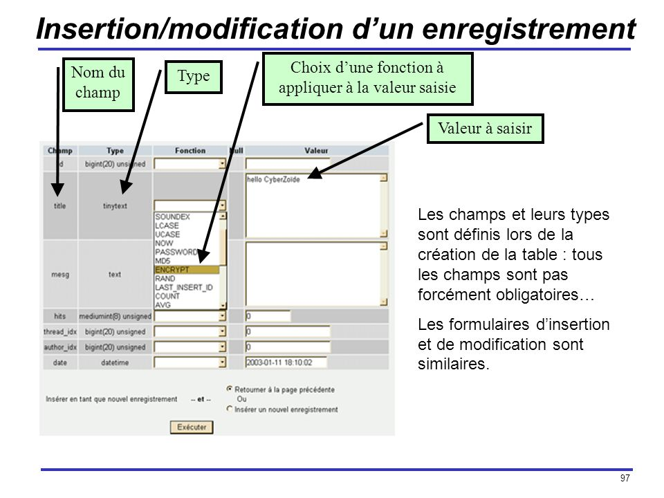 Insertion/modification d'un enregistrement
