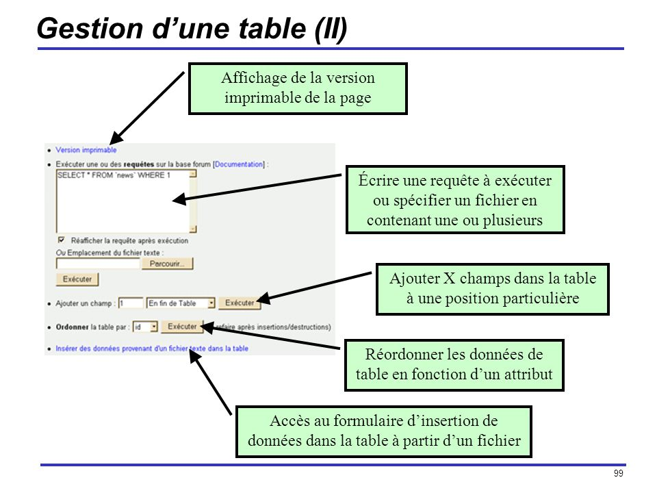 Gestion d'une table (II)