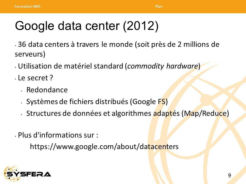 Formation AWS Plan. 30/03/2017. Google data center (2012) 36 data centers à travers le monde (soit près de 2 millions de serveurs)