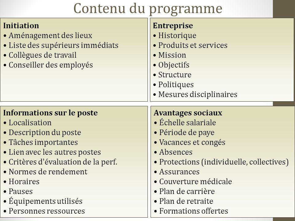 Contenu du programme Initiation Aménagement des lieux