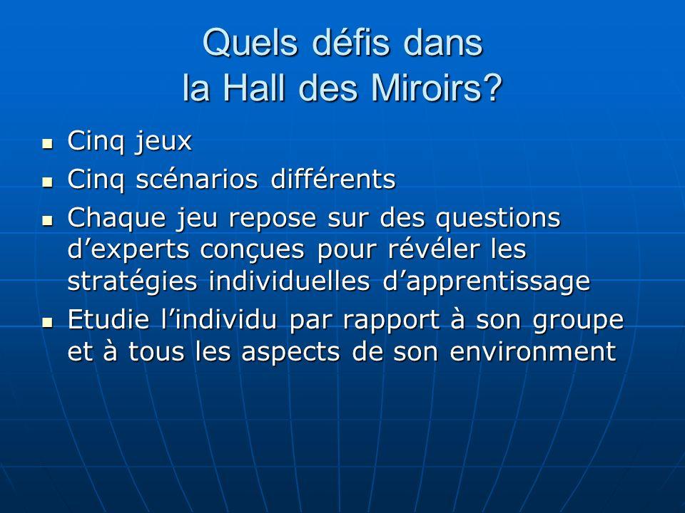 Quels défis dans la Hall des Miroirs