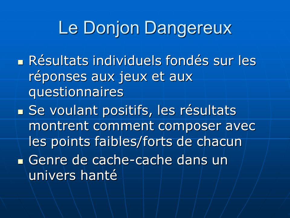 Le Donjon Dangereux Résultats individuels fondés sur les réponses aux jeux et aux questionnaires.