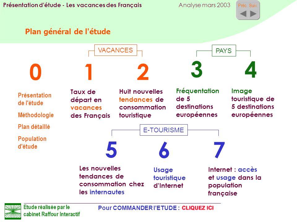 3 4 1 2 5 6 7 Plan général de l étude VACANCES PAYS