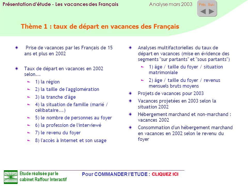 Thème 1 : taux de départ en vacances des Français