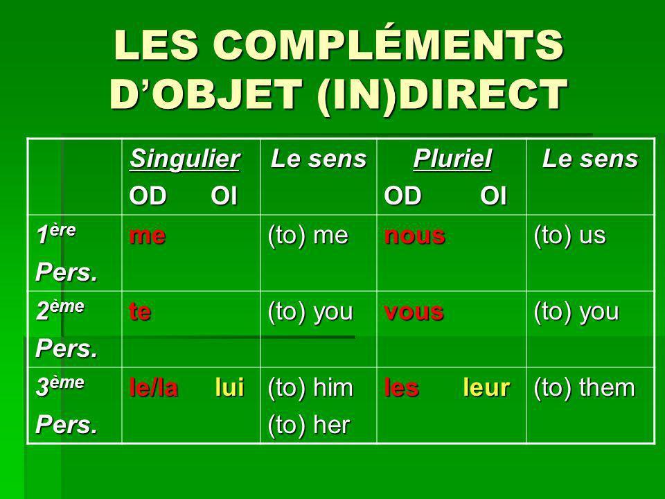 LES COMPLÉMENTS D'OBJET (IN)DIRECT
