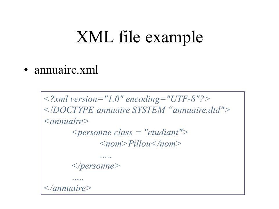 XML file example annuaire.xml