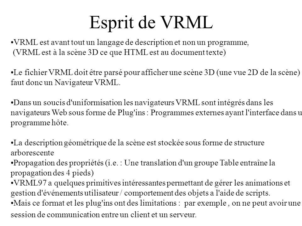 Esprit de VRML VRML est avant tout un langage de description et non un programme, (VRML est à la scène 3D ce que HTML est au document texte)