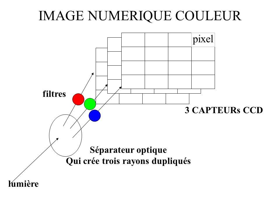 IMAGE NUMERIQUE COULEUR