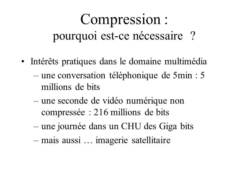 Compression : pourquoi est-ce nécessaire