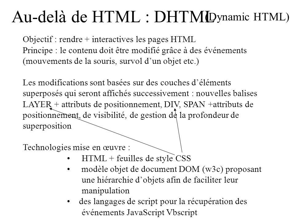 Au-delà de HTML : DHTML (Dynamic HTML)