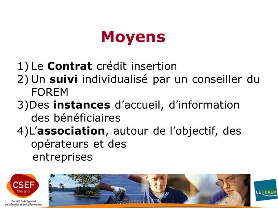 Moyens Le Contrat crédit insertion