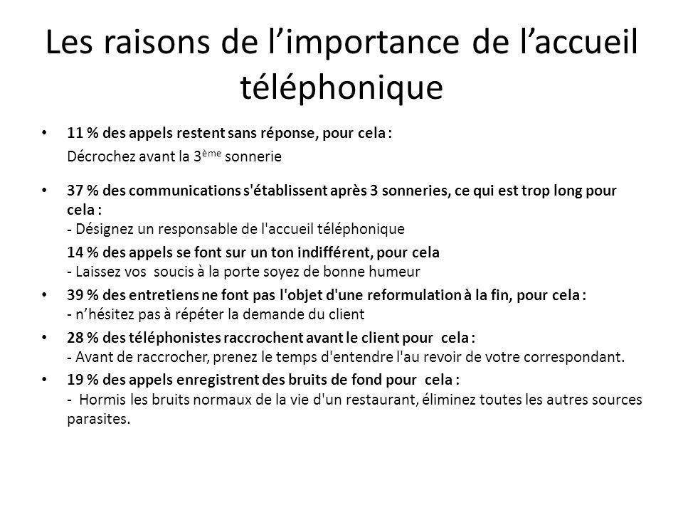 Les raisons de l'importance de l'accueil téléphonique