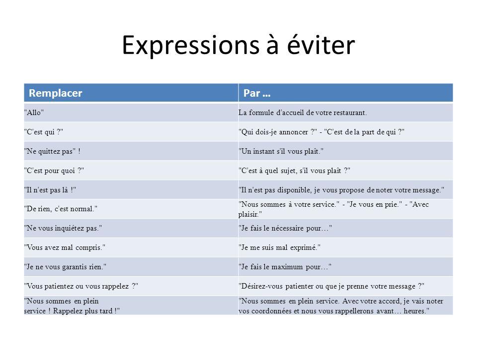 Expressions à éviter Remplacer Par … Allo