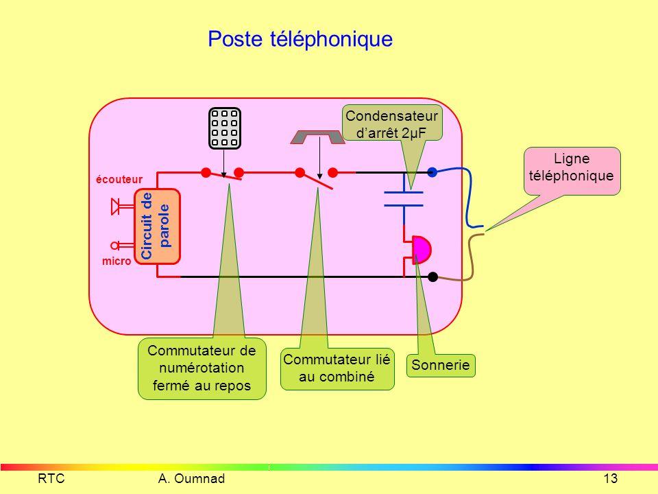 Poste téléphonique Condensateur d'arrêt 2µF Ligne téléphonique