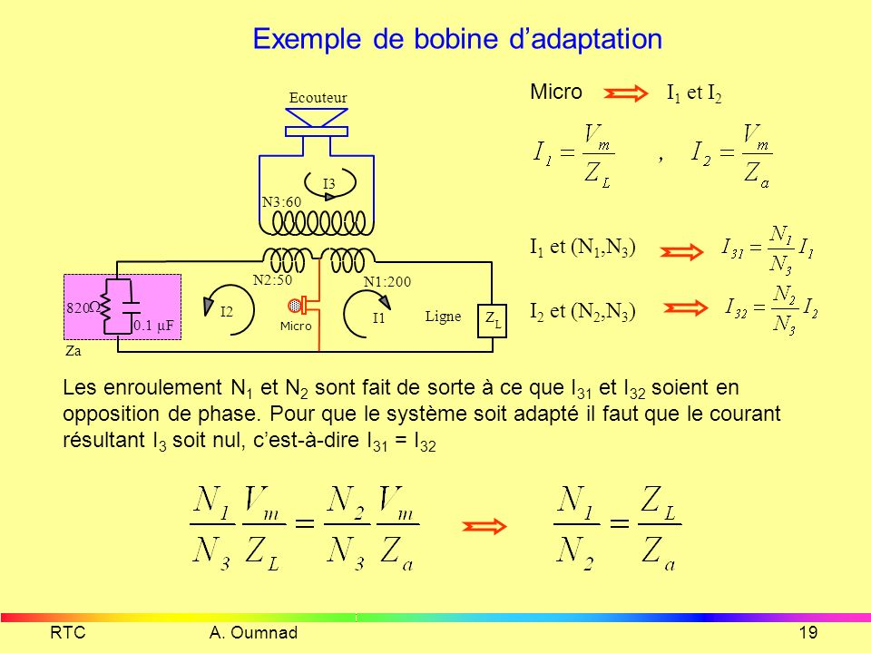 Exemple de bobine d'adaptation