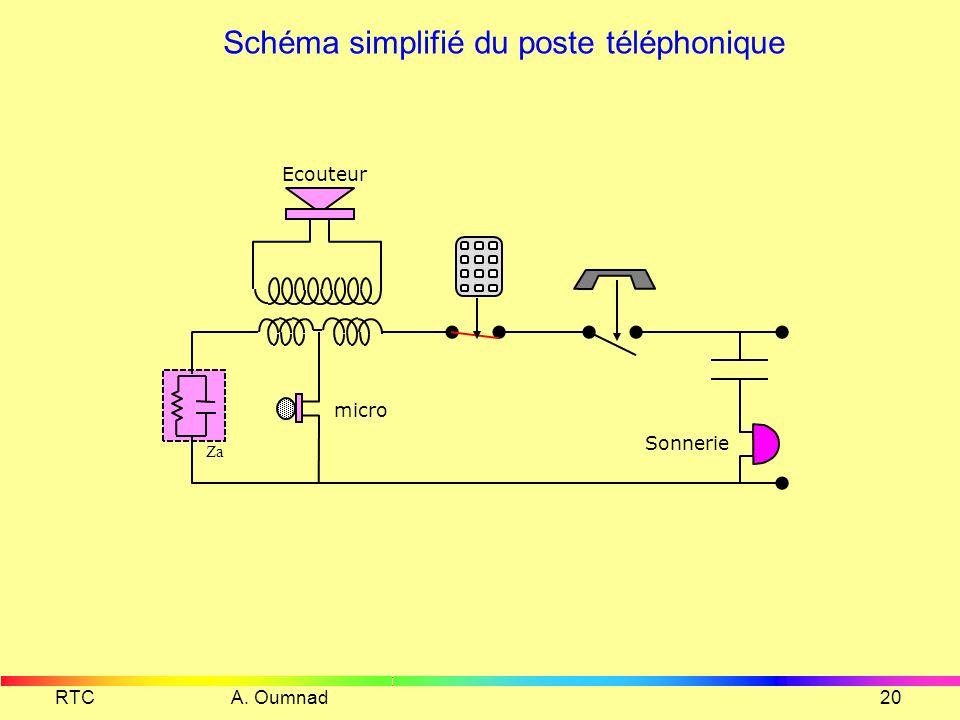 Schéma simplifié du poste téléphonique