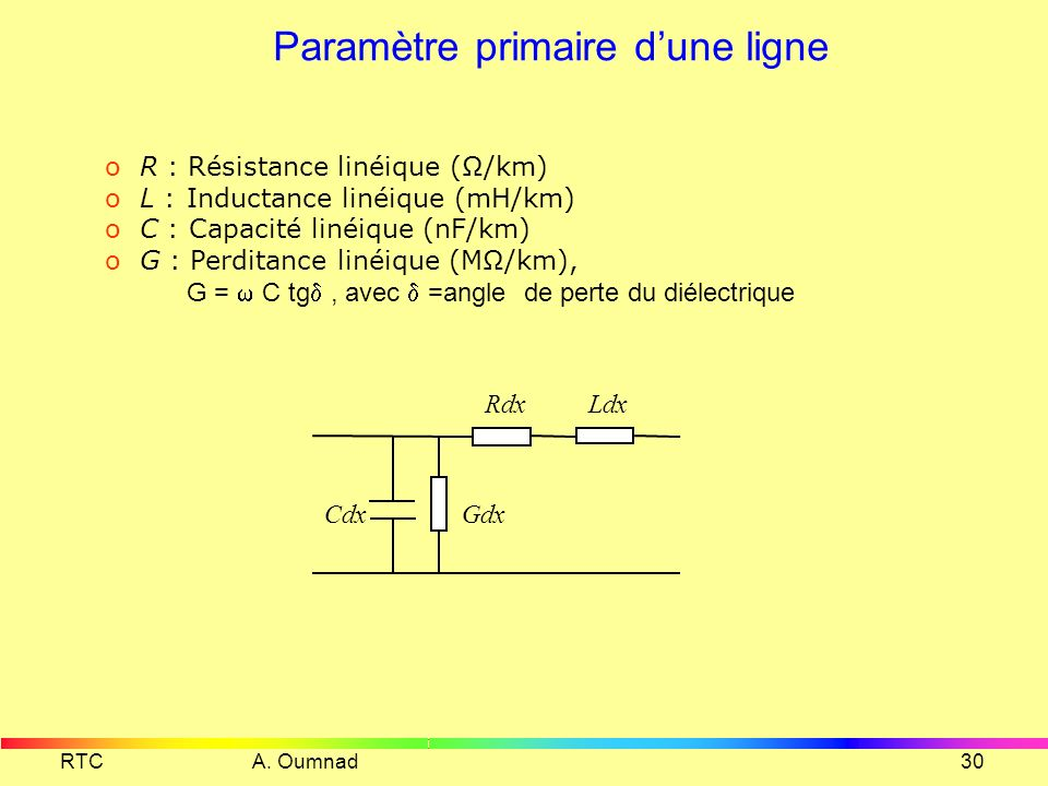 Paramètre primaire d'une ligne