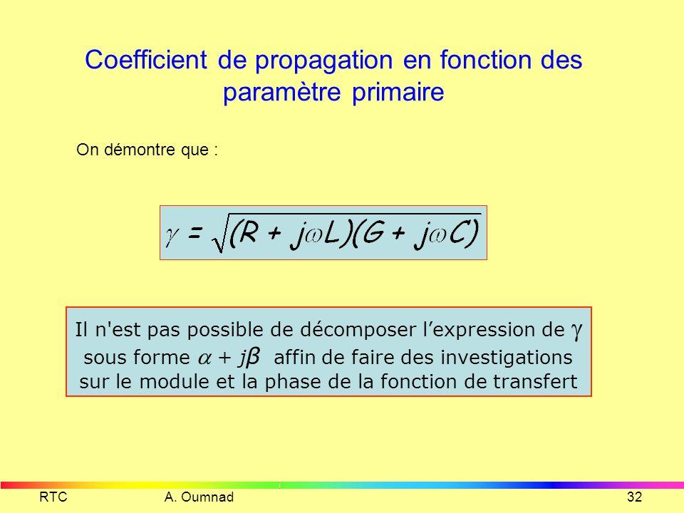 Coefficient de propagation en fonction des paramètre primaire