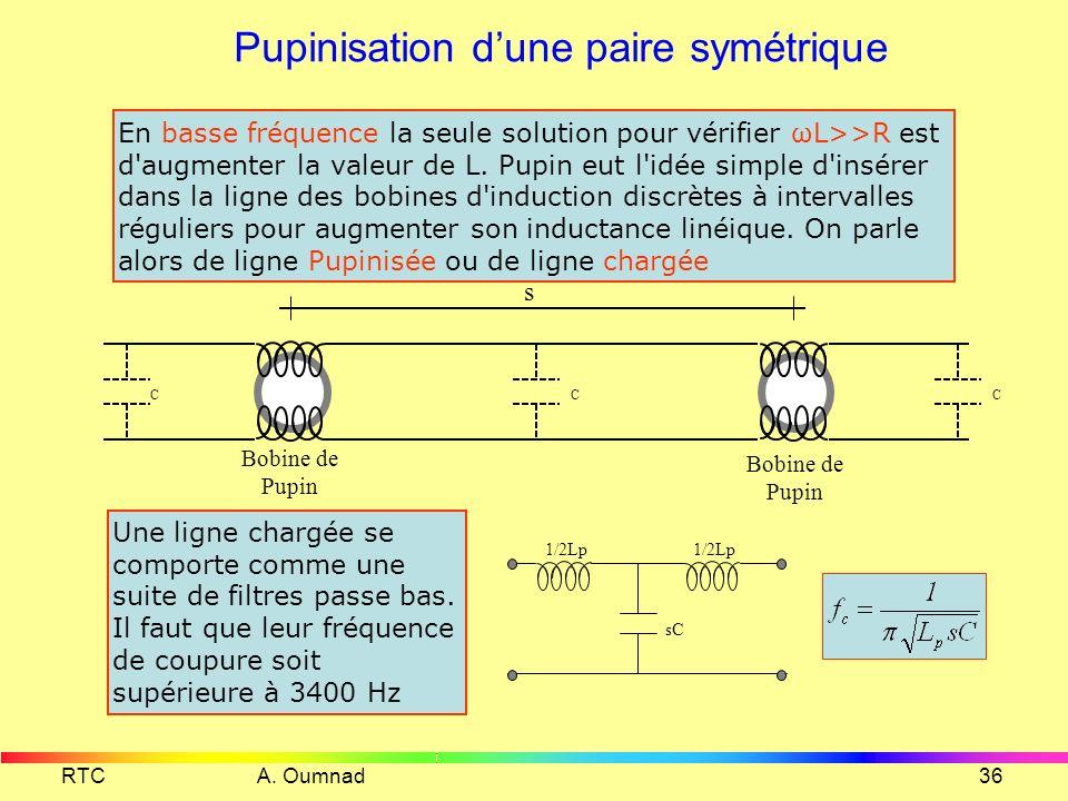 Pupinisation d'une paire symétrique