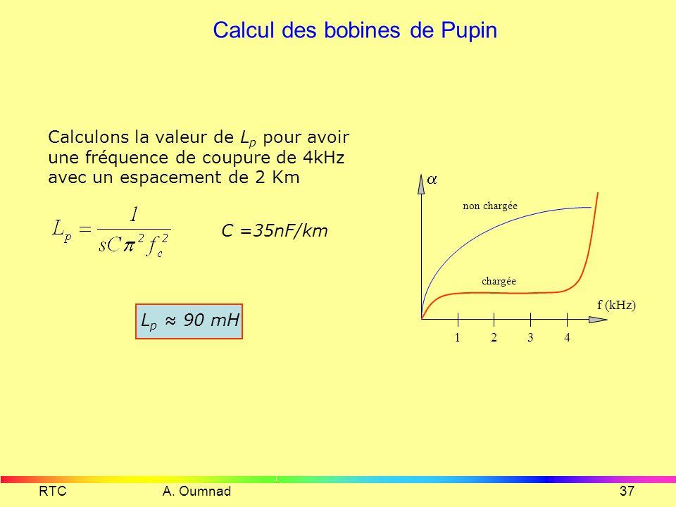 Calcul des bobines de Pupin